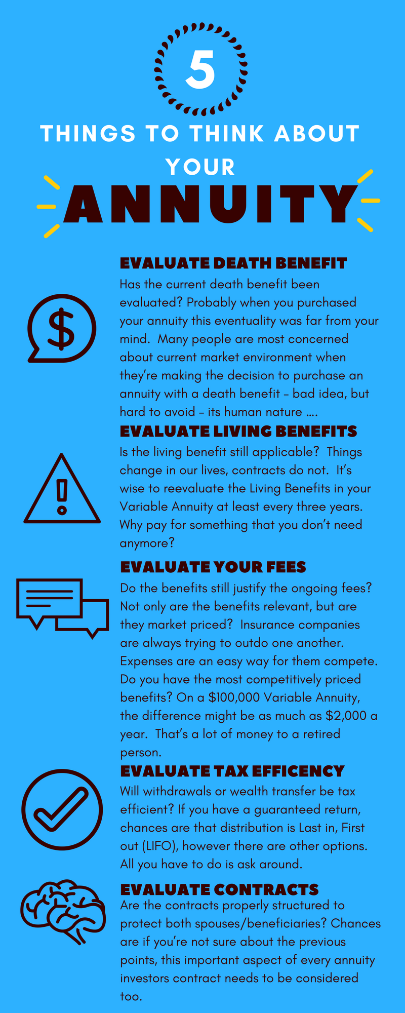 evalulate your variable annuity for improved savings